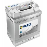 Varta akumulator silver DYNAMIC 12V 63Ah D + D15 (EA40)  Cene
