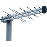 Antene za TV